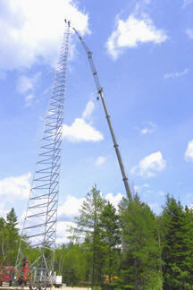 crane fixing stand name